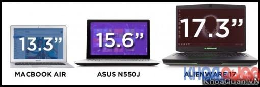 9 lời khuyên cần thiết khi mua máy tính xách tay 2014 1