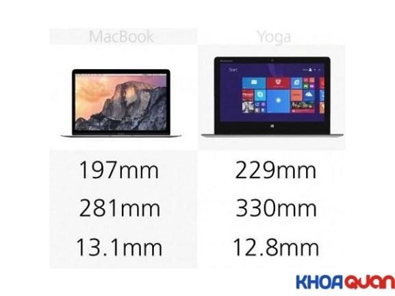 laptop-xach-tay-cao-cap-macbook-va-lenovo-yoga-3.1