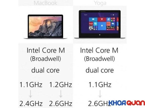 laptop-xach-tay-cao-cap-macbook-va-lenovo-yoga-3.5