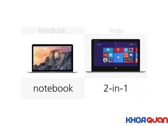 laptop-xach-tay-cao-cap-macbook-va-lenovo-yoga-3