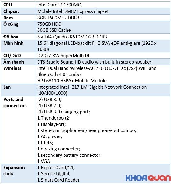 gioi-thieu-ve-dong-laptop-hp-zbook-15-chuyen-cho-do-hoa