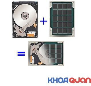 o-cung-laptop-cac-loai-o-cung-tren-thi-truong-hien-nay.3