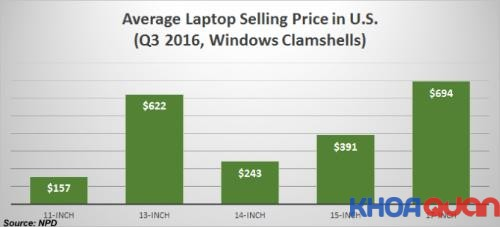 phan-tich-nhung-uu-va-nhuoc-khi-su-dung-laptop-15-inch.1
