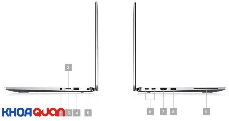 Các cổng kết nối của Dell Latitude 7400