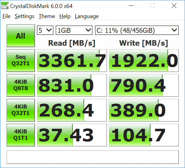 hiệu suất SSD Elitebook 830 G5