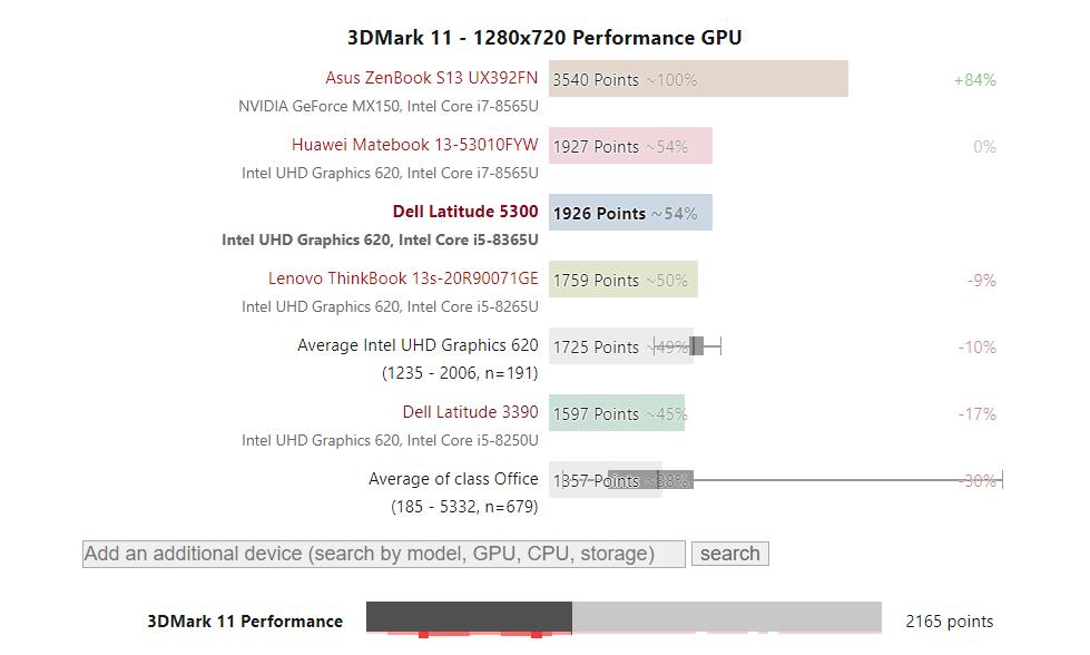 hiệu năng GPU