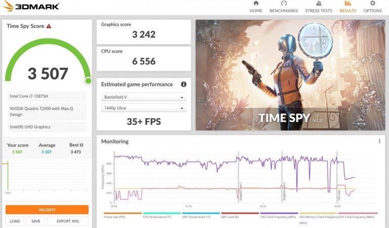 Kiểm tra hiệu suất GPU