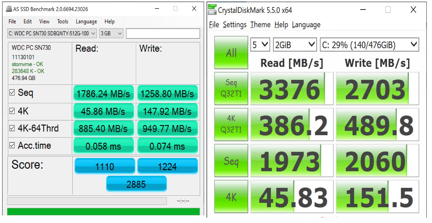Hiệu suất lưu trữ của ổ cứng
