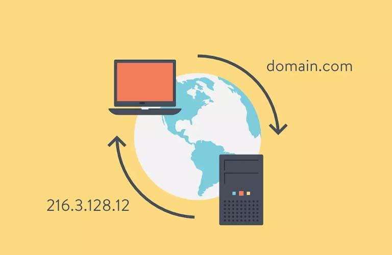 DNS là một hệ thống cho phép thiết lập giữa địa chỉ IP và tên miền